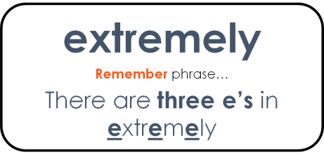 extremley